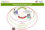 Pharma_schema
